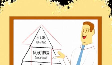Cómo crear una cultura centrada en el cliente