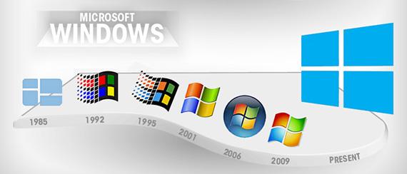 Evolución del logotipo de Microsoft