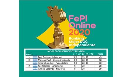 FePl Online 2020 presenta el Ranking de los 20 más premiados