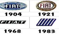 Evolución del logo de Fiat a través del tiempo